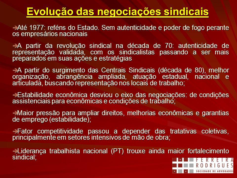 Evolução das negociações sindicais