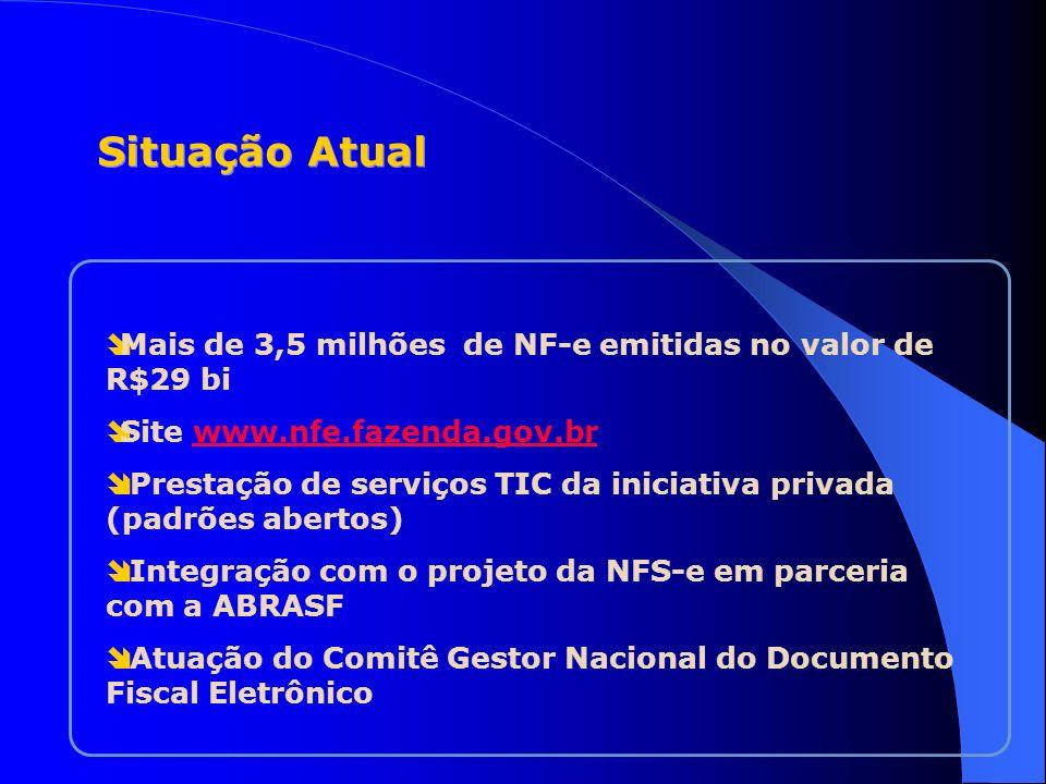 Situação Atual Mais de 3,5 milhões de NF-e emitidas no valor de R$29 bi. Site www.nfe.fazenda.gov.br.