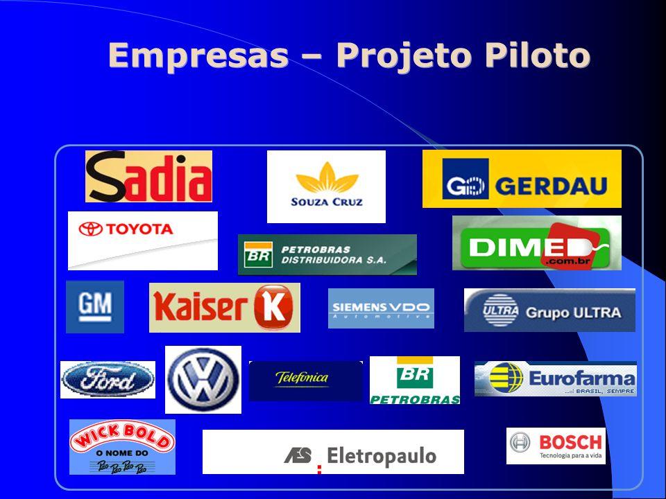 Empresas – Projeto Piloto