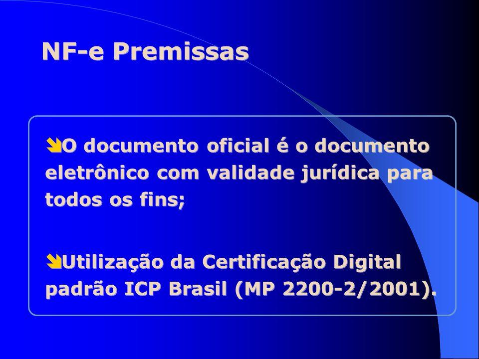 NF-e Premissas O documento oficial é o documento eletrônico com validade jurídica para todos os fins;