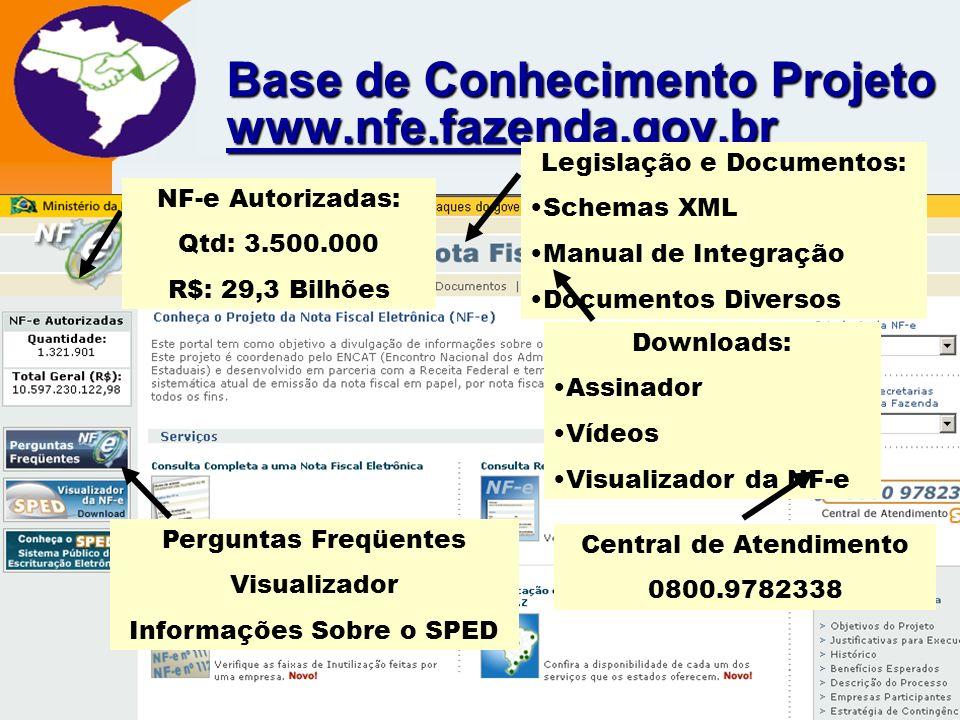 Base de Conhecimento Projeto www.nfe.fazenda.gov.br