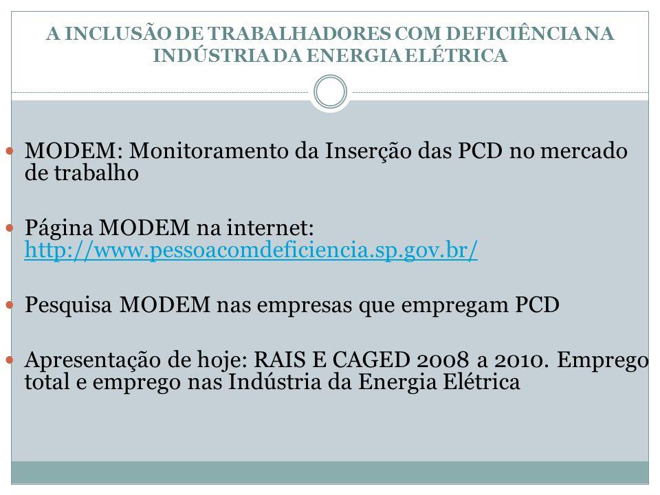 MODEM: Monitoramento da Inserção das PCD no mercado de trabalho