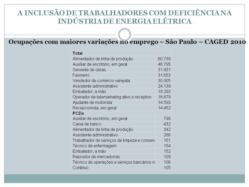 Ocupações com maiores variações no emprego – São Paulo – CAGED 2010