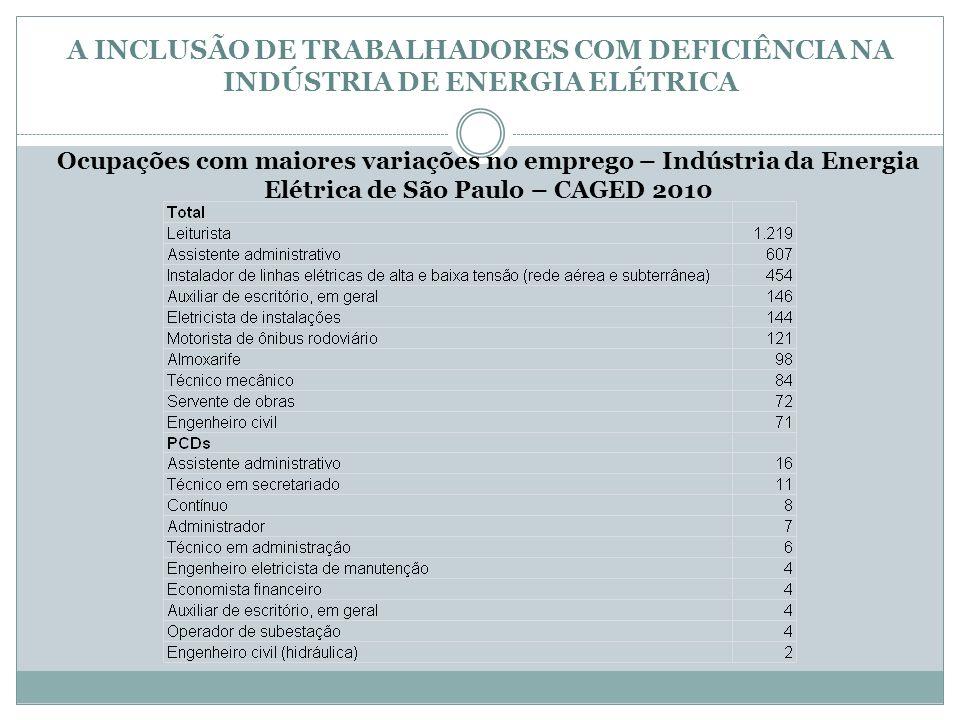 A INCLUSÃO DE TRABALHADORES COM DEFICIÊNCIA NA INDÚSTRIA DE ENERGIA ELÉTRICA