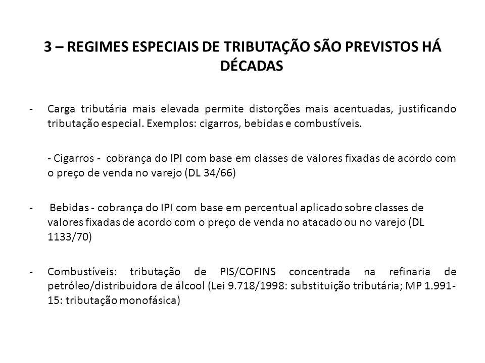 3 – REGIMES ESPECIAIS DE TRIBUTAÇÃO SÃO PREVISTOS HÁ DÉCADAS