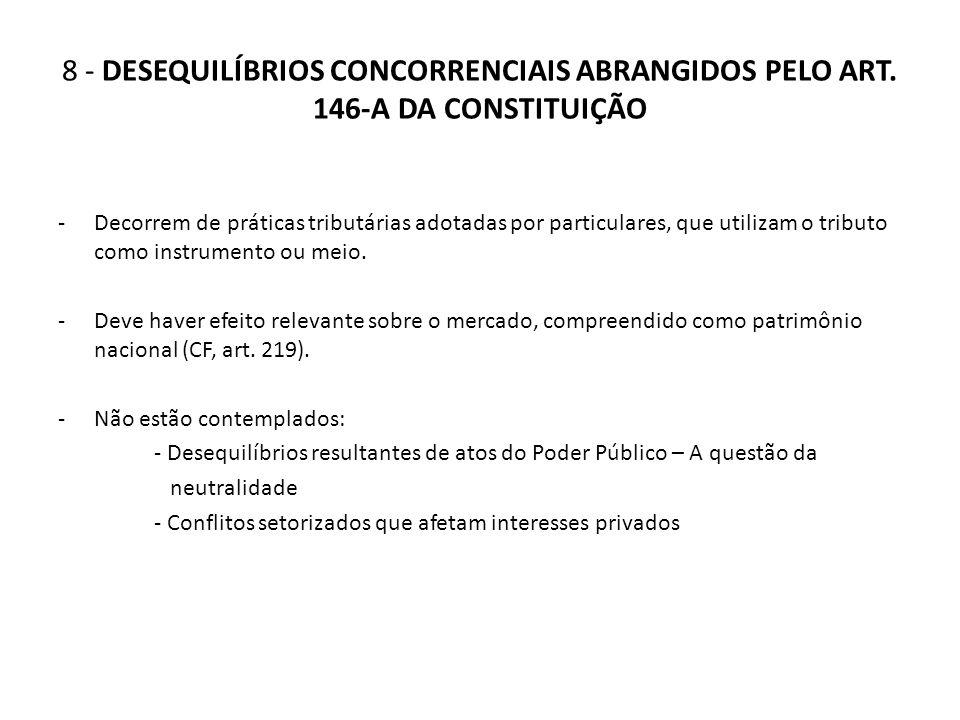 8 - DESEQUILÍBRIOS CONCORRENCIAIS ABRANGIDOS PELO ART