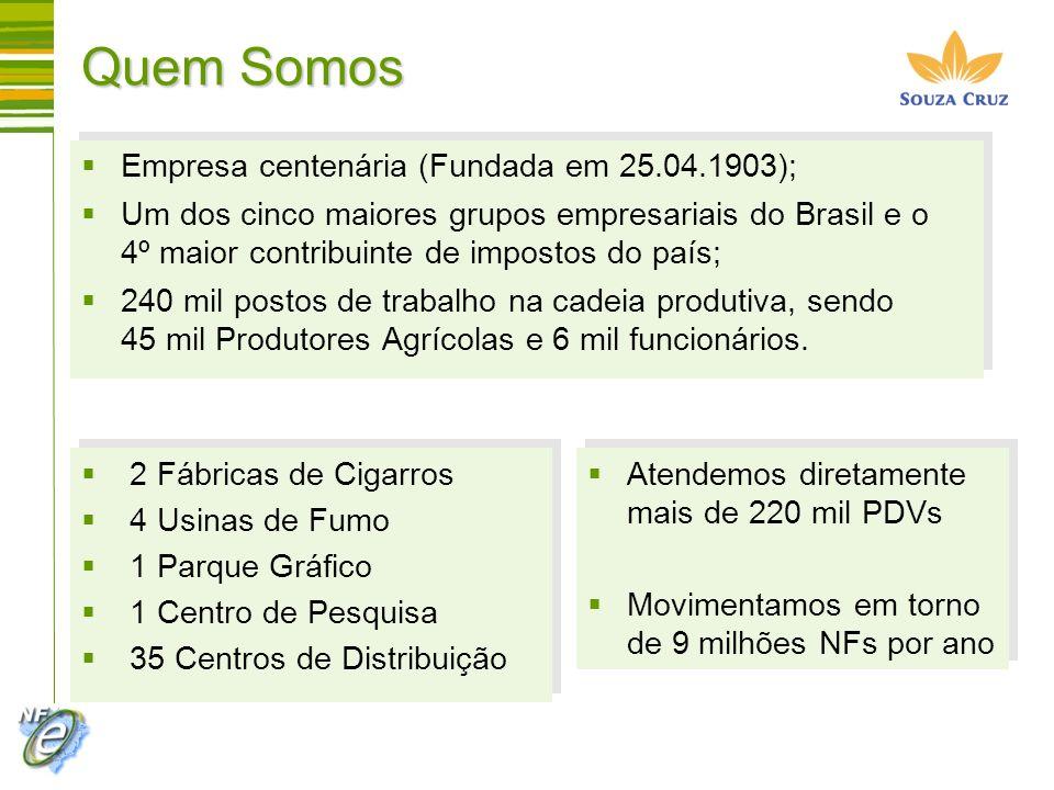 Quem Somos Empresa centenária (Fundada em 25.04.1903);