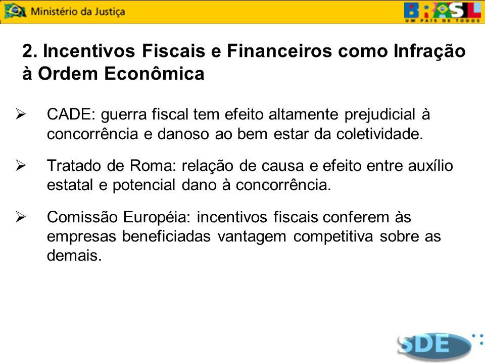2. Incentivos Fiscais e Financeiros como Infração à Ordem Econômica