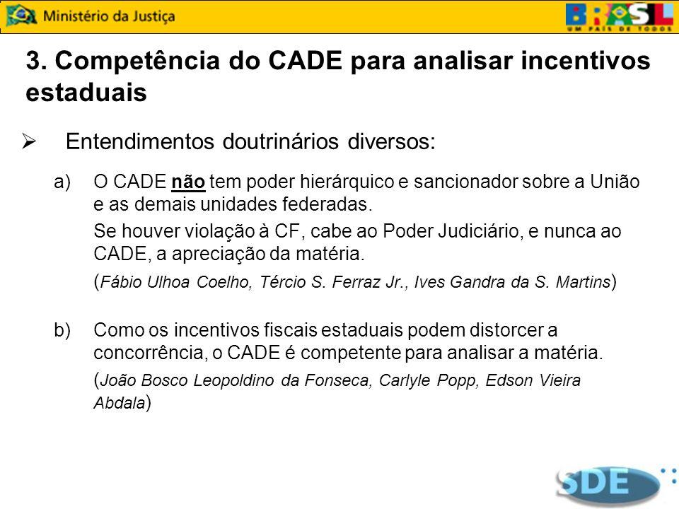3. Competência do CADE para analisar incentivos estaduais