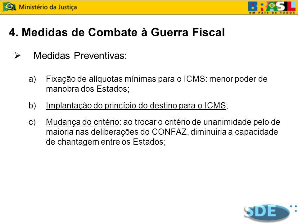 4. Medidas de Combate à Guerra Fiscal