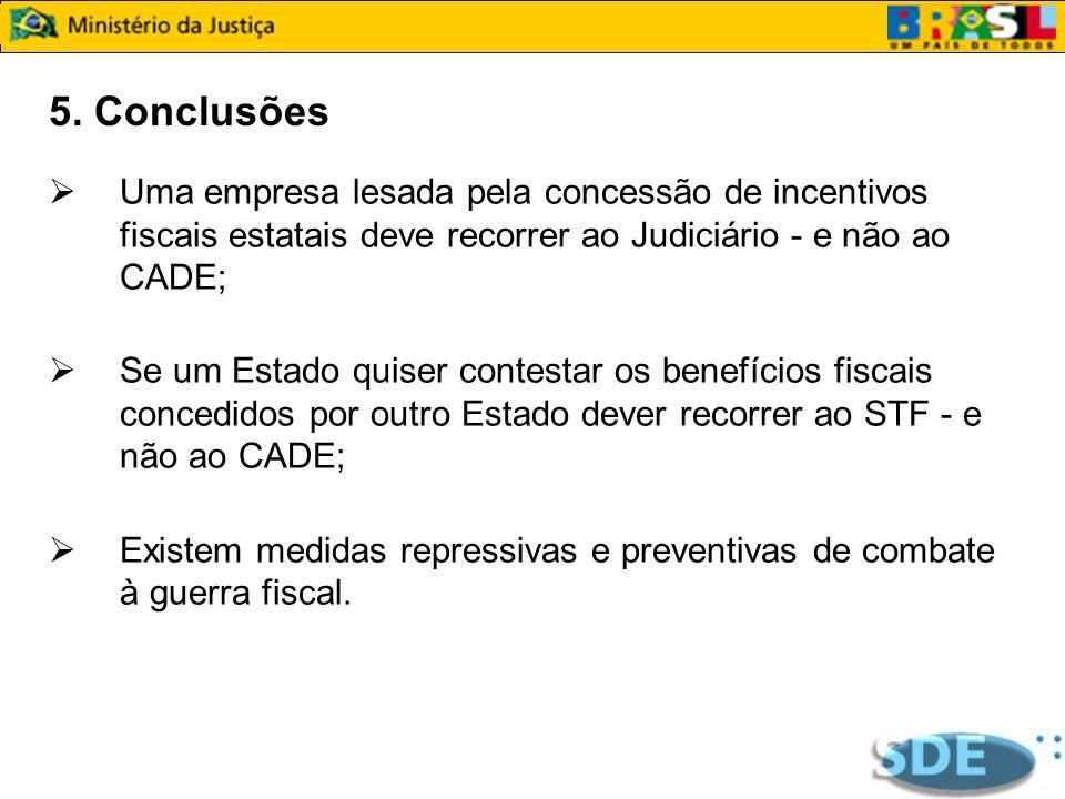 5. Conclusões Uma empresa lesada pela concessão de incentivos fiscais estatais deve recorrer ao Judiciário - e não ao CADE;