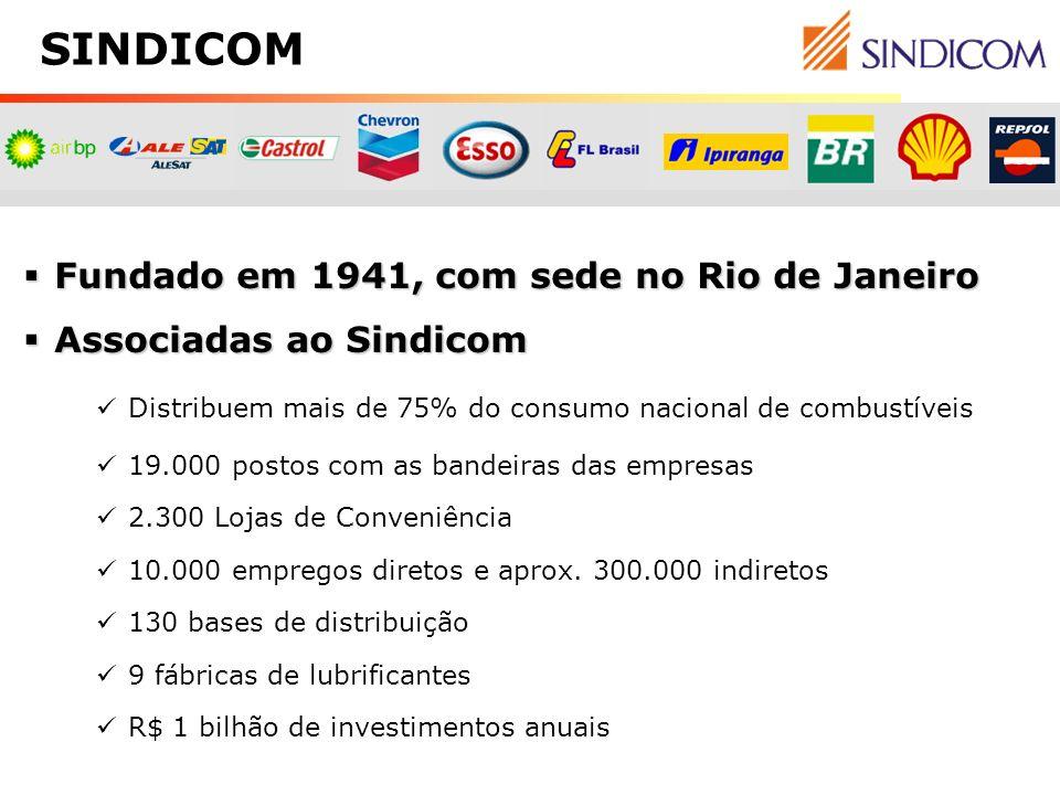 SINDICOM Fundado em 1941, com sede no Rio de Janeiro