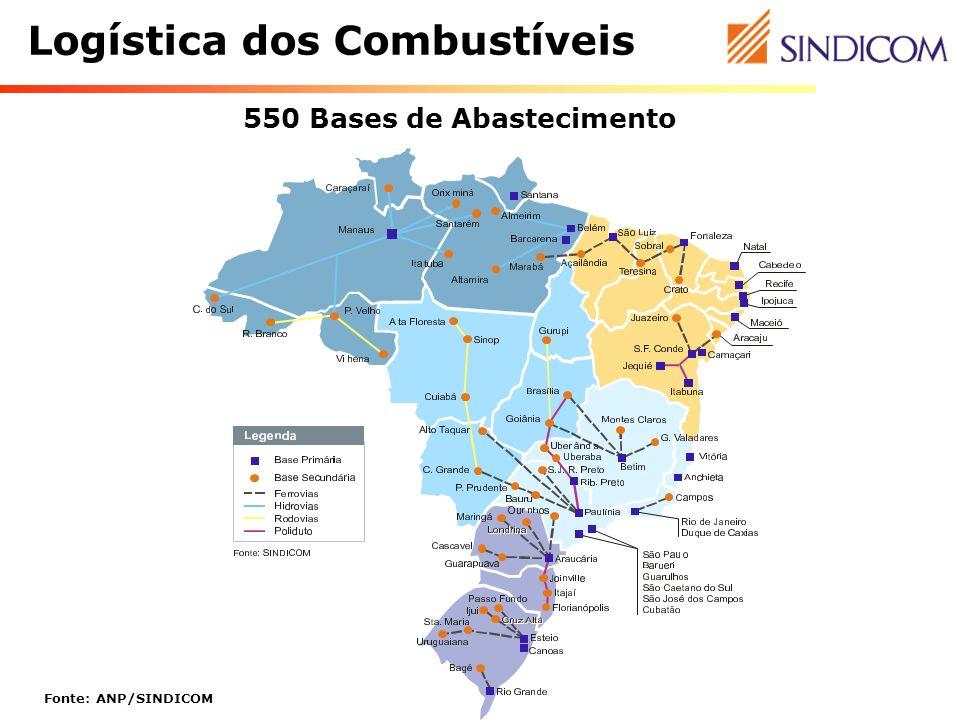 550 Bases de Abastecimento