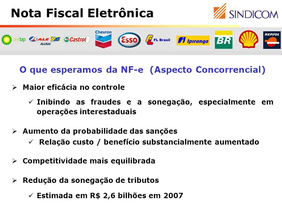 O que esperamos da NF-e (Aspecto Concorrencial)