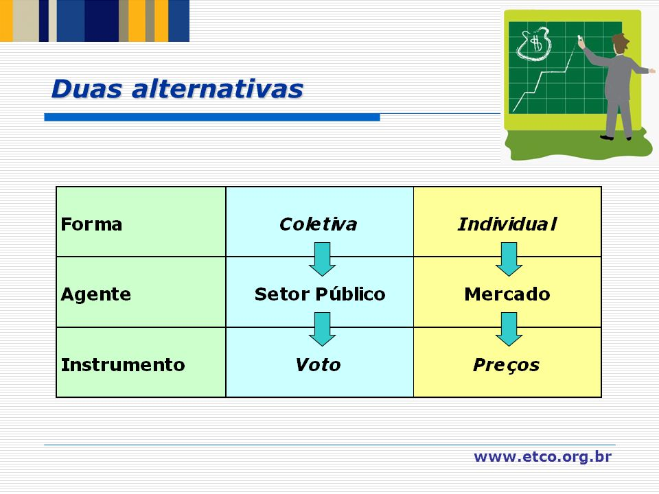 Duas alternativas