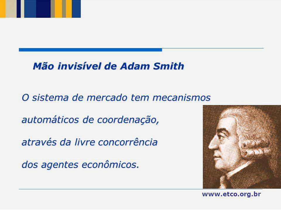 Mão invisível de Adam Smith