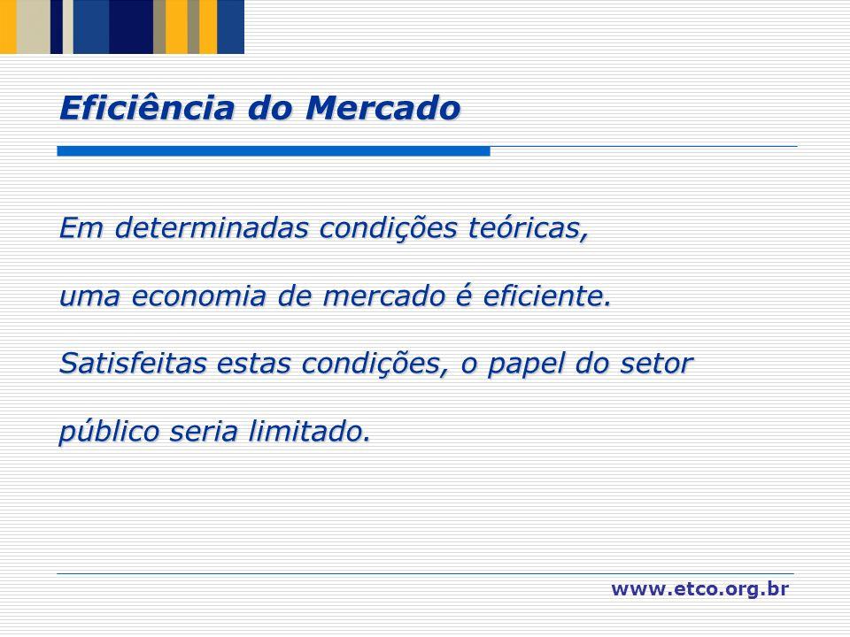 Eficiência do Mercado Em determinadas condições teóricas,