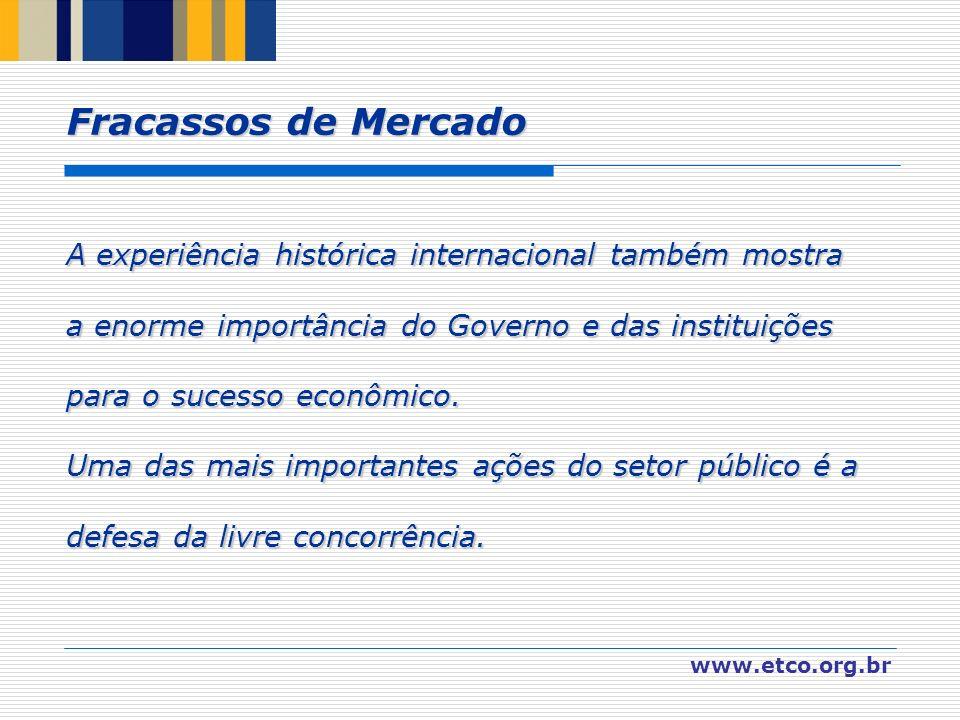 Fracassos de Mercado A experiência histórica internacional também mostra. a enorme importância do Governo e das instituições.