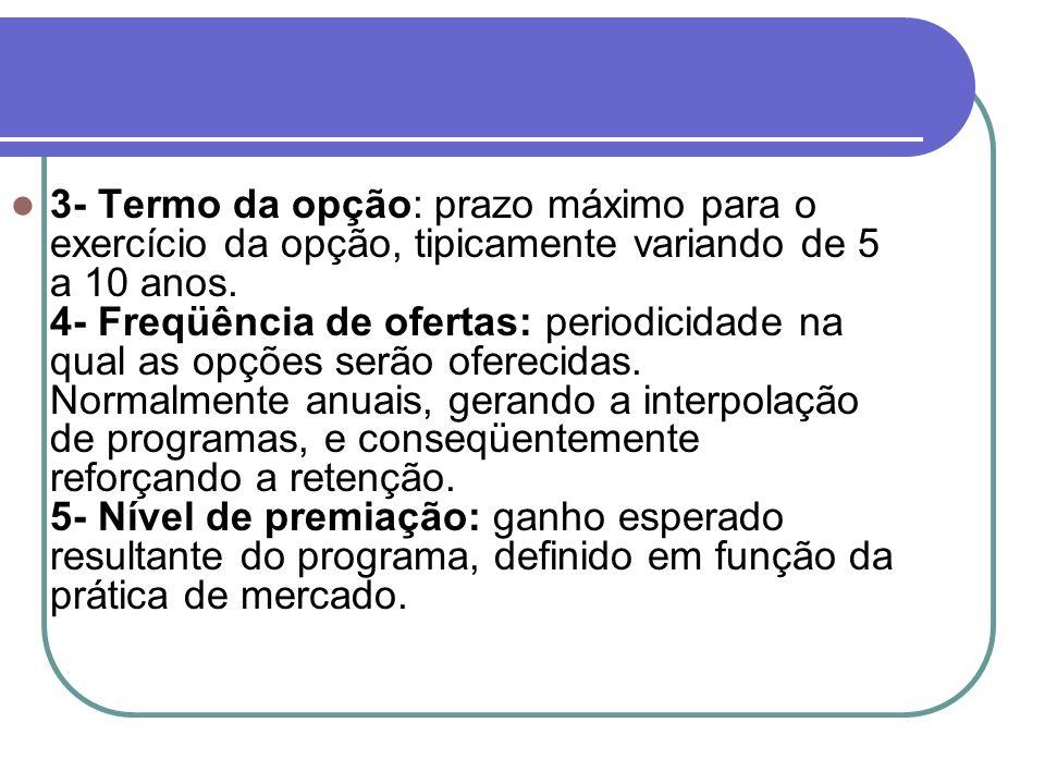 3- Termo da opção: prazo máximo para o exercício da opção, tipicamente variando de 5 a 10 anos.