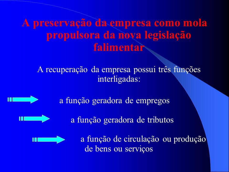 A preservação da empresa como mola propulsora da nova legislação falimentar A recuperação da empresa possui três funções interligadas: