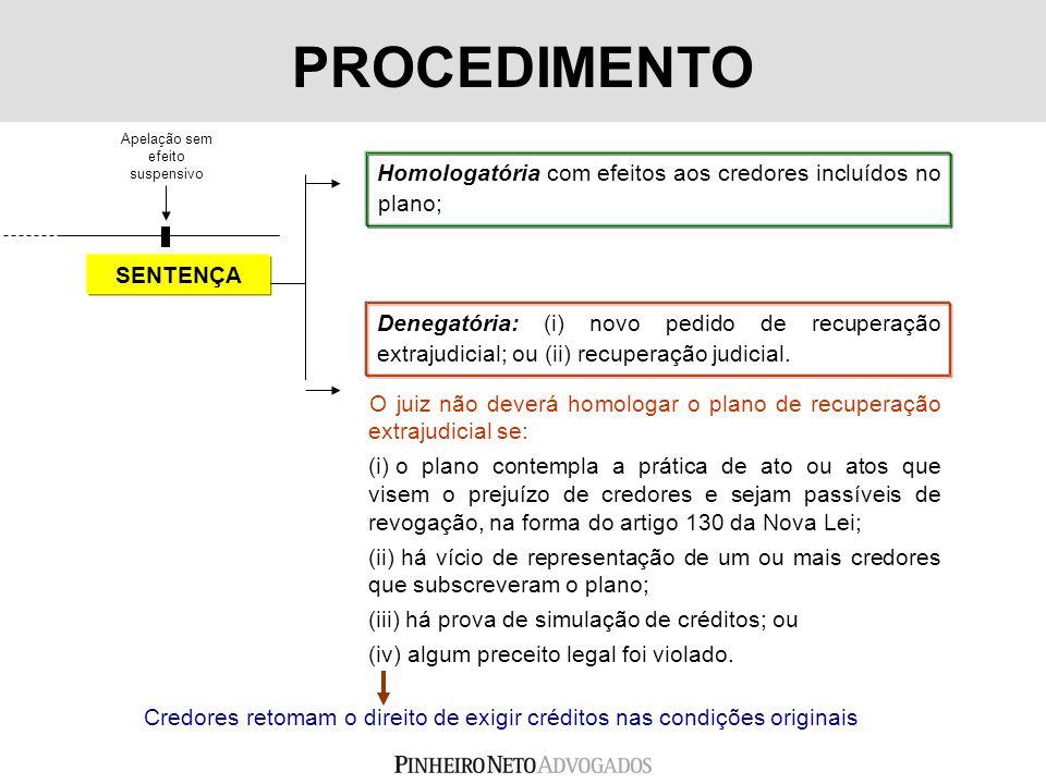 PROCEDIMENTOApelação sem efeito suspensivo. Homologatória com efeitos aos credores incluídos no plano;