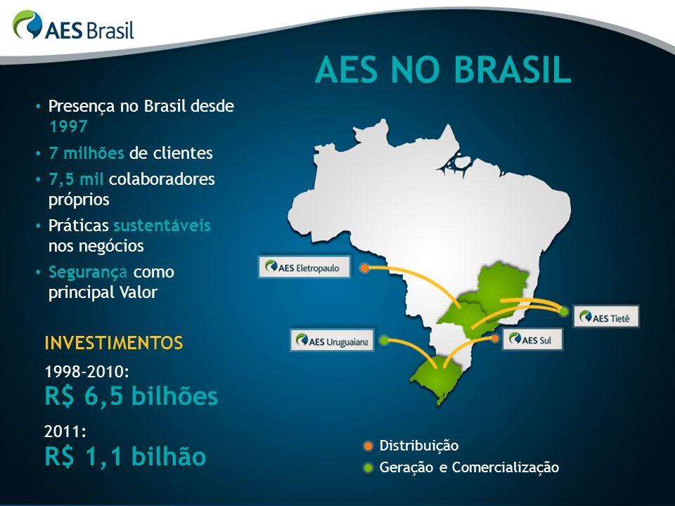AES NO BRASIL INVESTIMENTOS Presença no Brasil desde 1997