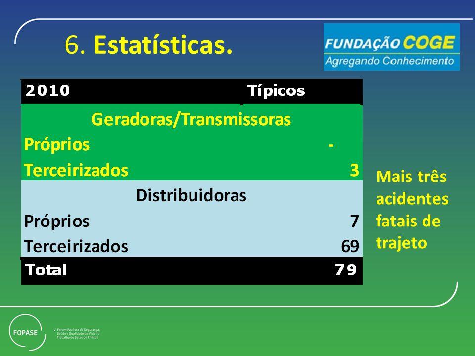 6. Estatísticas. Mais três acidentes fatais de trajeto