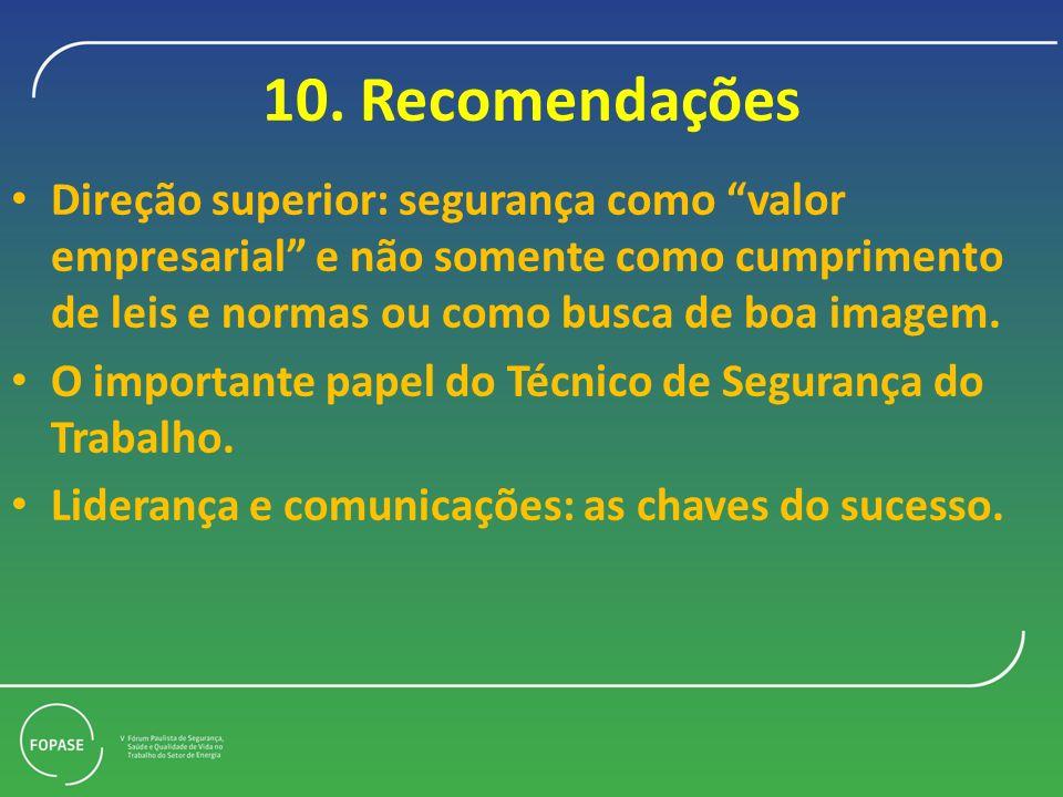 10. Recomendações Direção superior: segurança como valor empresarial e não somente como cumprimento de leis e normas ou como busca de boa imagem.
