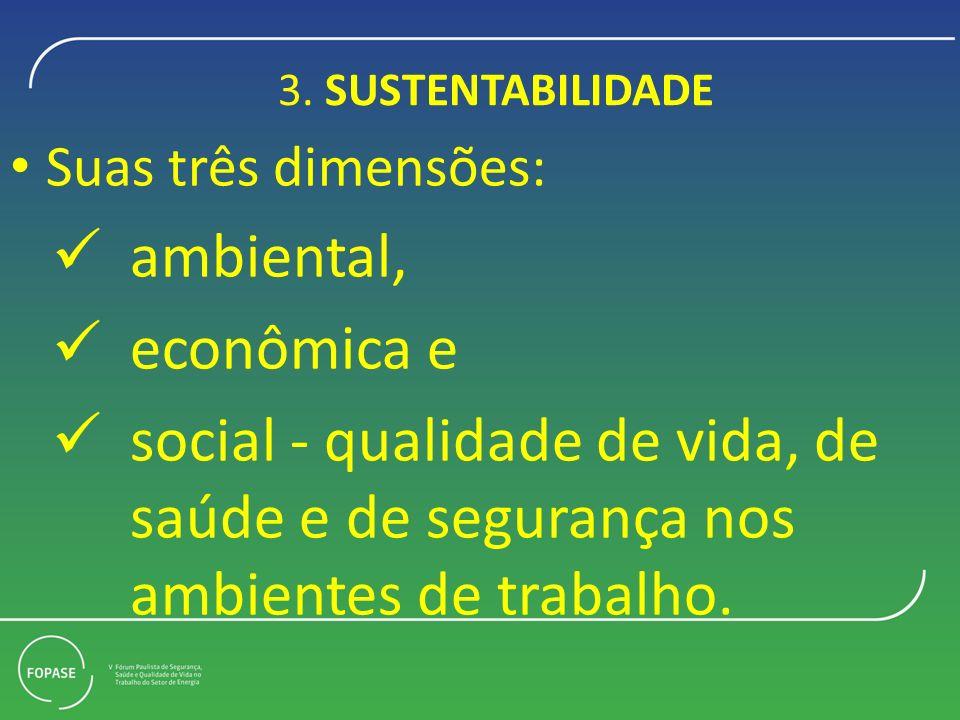 3. SUSTENTABILIDADE Suas três dimensões: ambiental, econômica e.