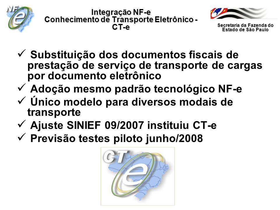 Integração NF-e Conhecimento de Transporte Eletrônico - CT-e