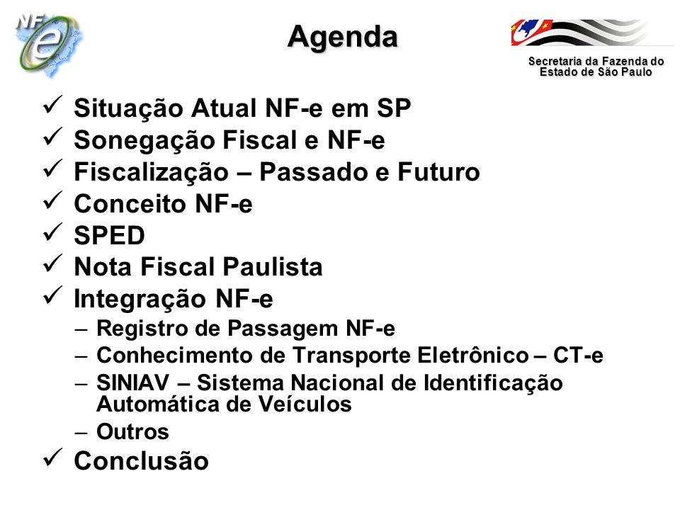 Agenda Situação Atual NF-e em SP Sonegação Fiscal e NF-e