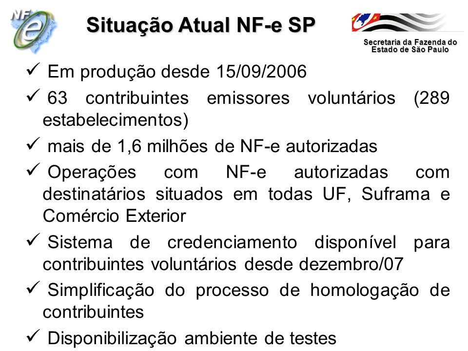 Situação Atual NF-e SP Em produção desde 15/09/2006