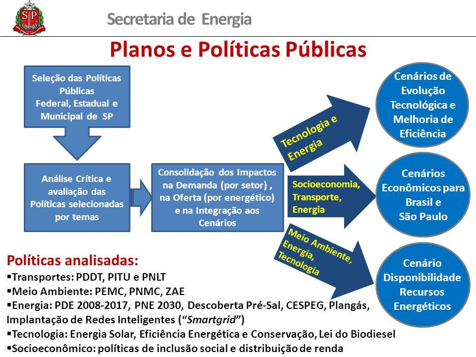 Planos e Políticas Públicas