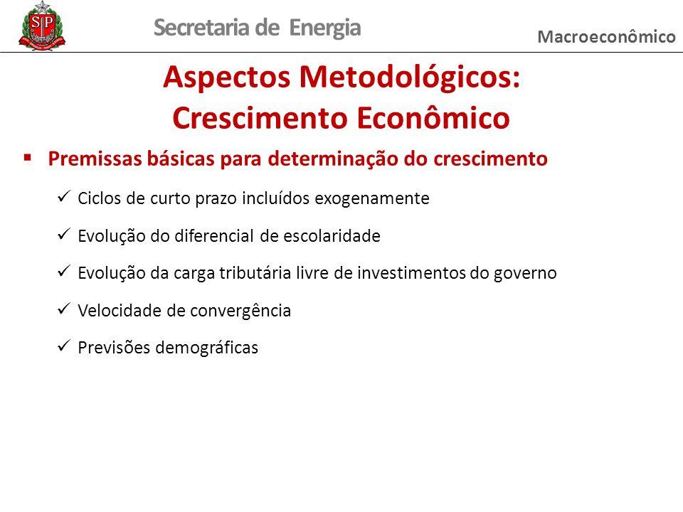 Aspectos Metodológicos: Crescimento Econômico