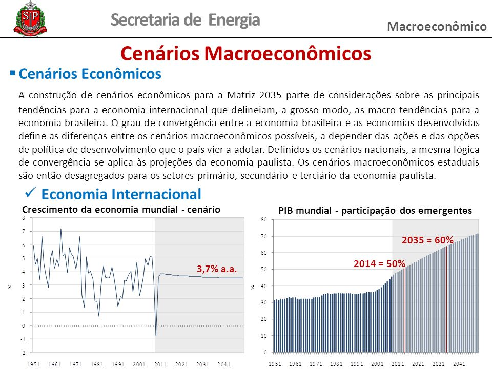 Cenários Macroeconômicos