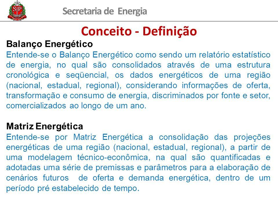 Conceito - Definição Balanço Energético Matriz Energética