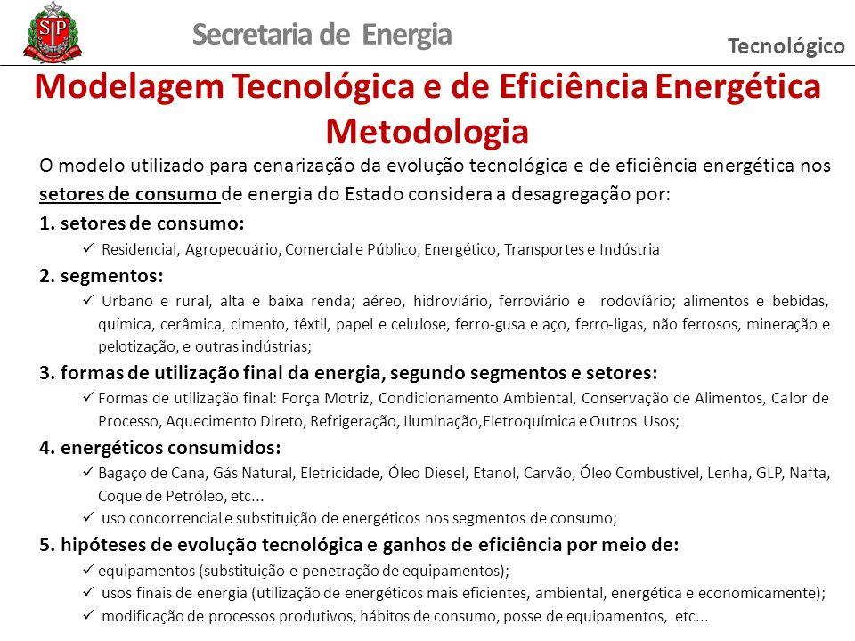 Modelagem Tecnológica e de Eficiência Energética