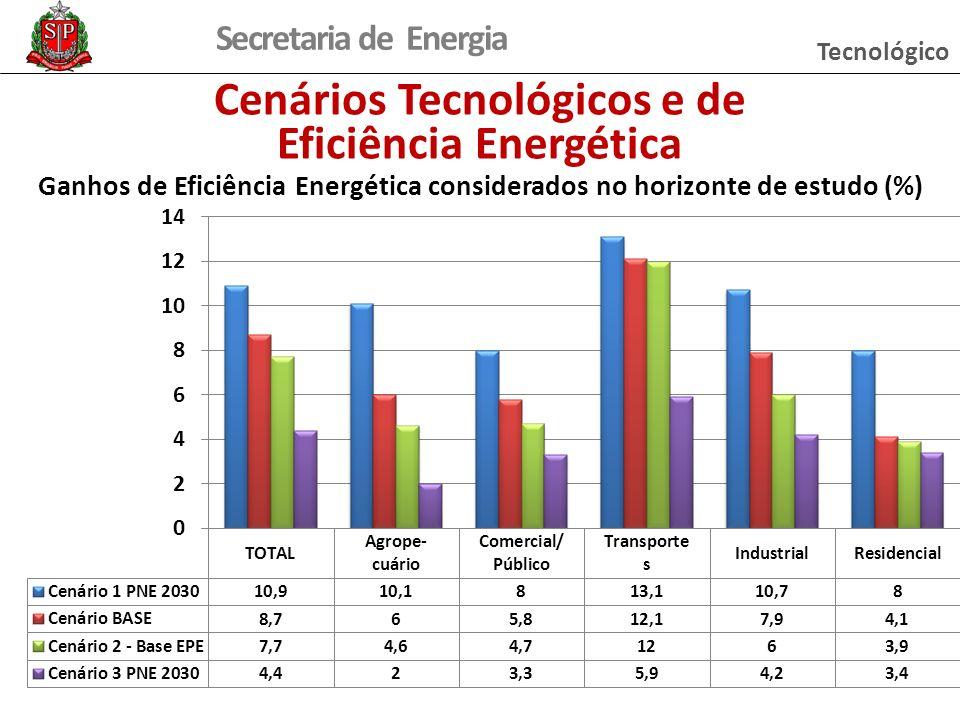 Cenários Tecnológicos e de Eficiência Energética