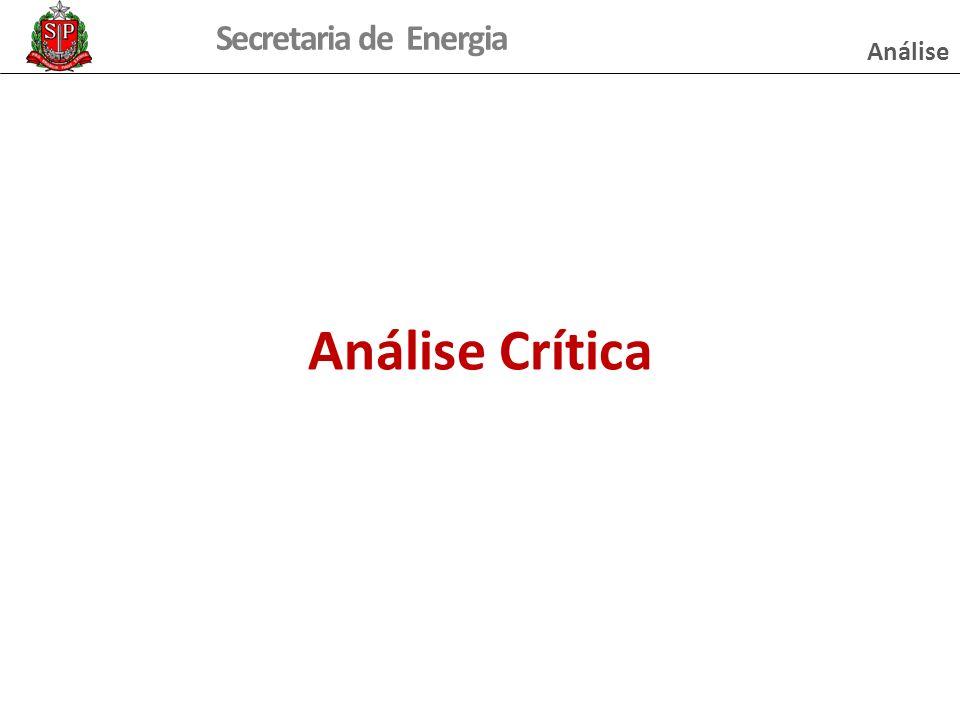 Análise Análise Crítica