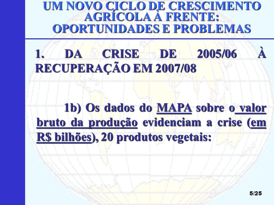 1. DA CRISE DE 2005/06 À RECUPERAÇÃO EM 2007/08