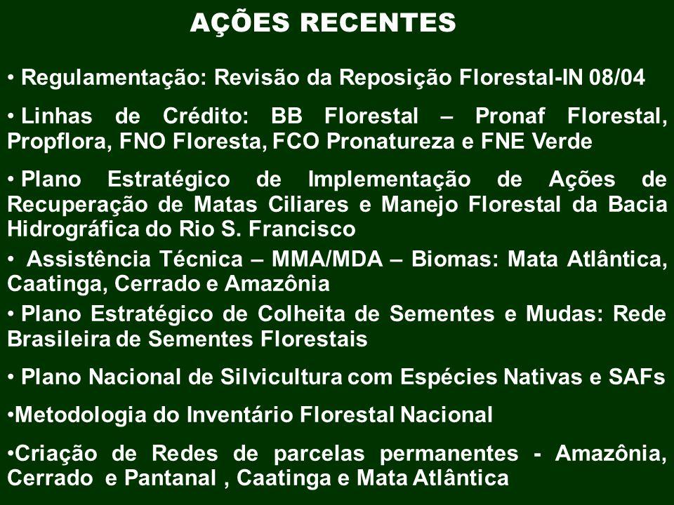 AÇÕES RECENTES Regulamentação: Revisão da Reposição Florestal-IN 08/04