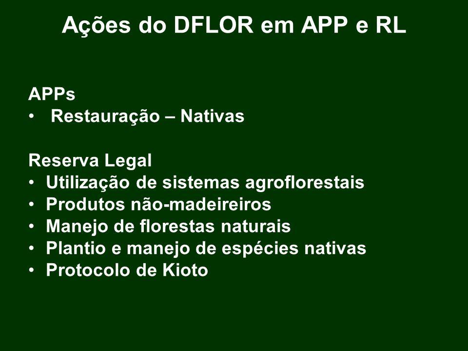 Ações do DFLOR em APP e RL