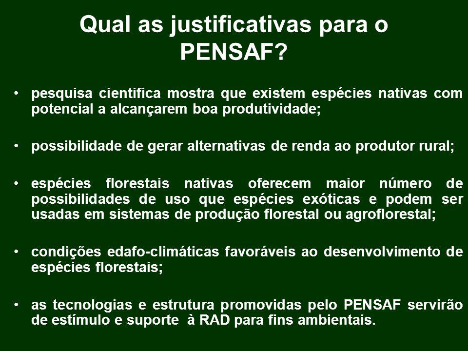 Qual as justificativas para o PENSAF