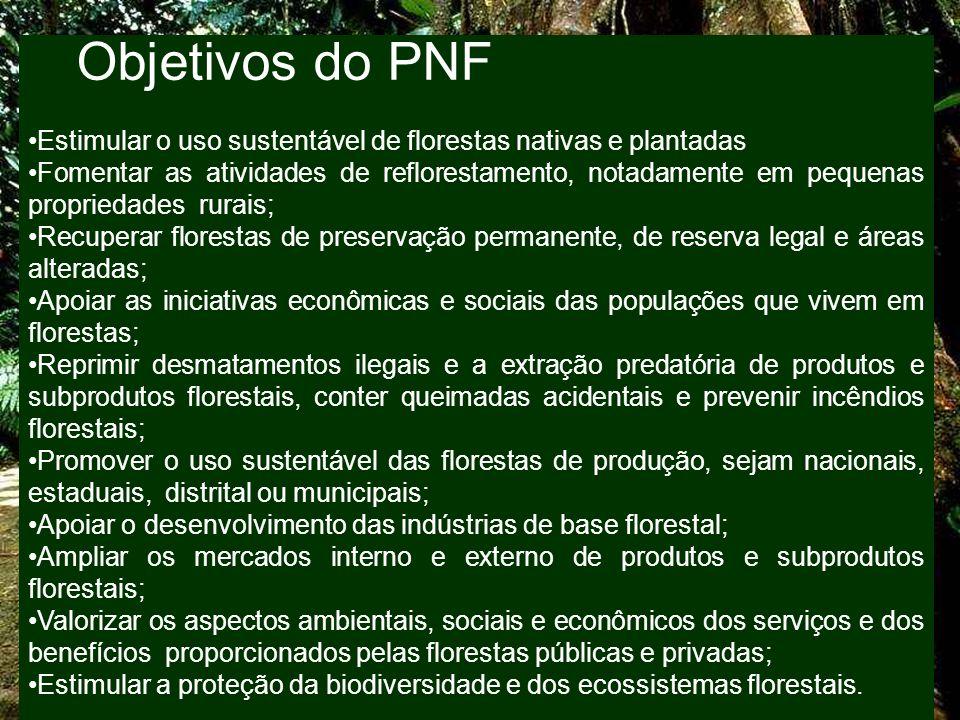 Objetivos do PNF Estimular o uso sustentável de florestas nativas e plantadas.