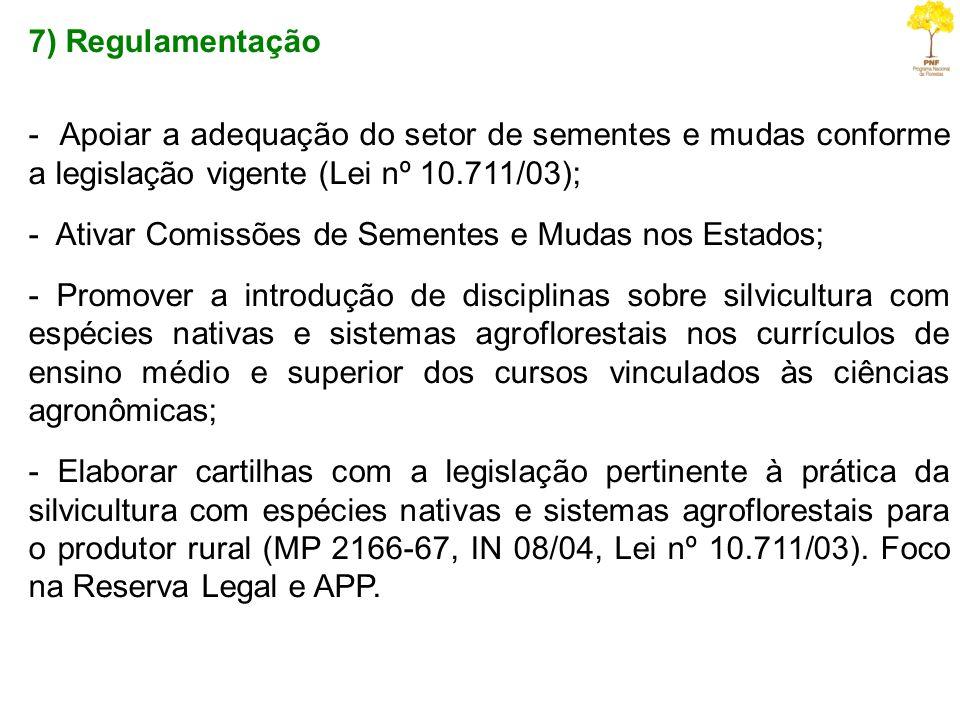 7) Regulamentação- Apoiar a adequação do setor de sementes e mudas conforme a legislação vigente (Lei nº 10.711/03);