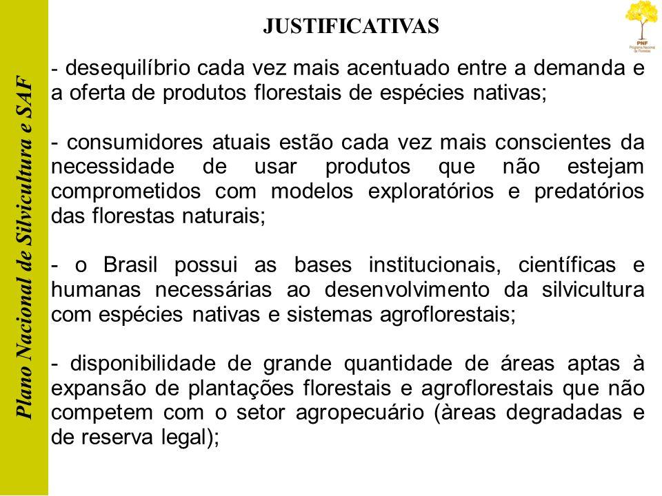 Plano Nacional de Silvicultura e SAF