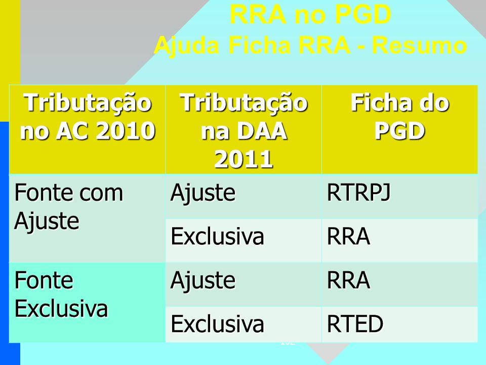 Ajuda Ficha RRA - Resumo