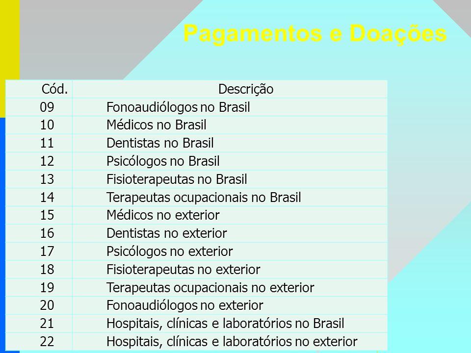 Pagamentos e Doações Cód. Descrição 09 Fonoaudiólogos no Brasil 10