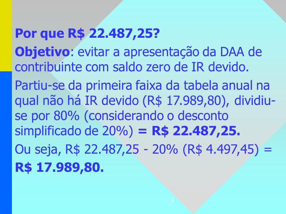 Por que R$ 22.487,25 Objetivo: evitar a apresentação da DAA de contribuinte com saldo zero de IR devido.