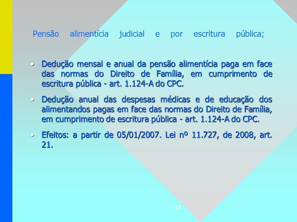 Pensão alimentícia judicial e por escritura pública;
